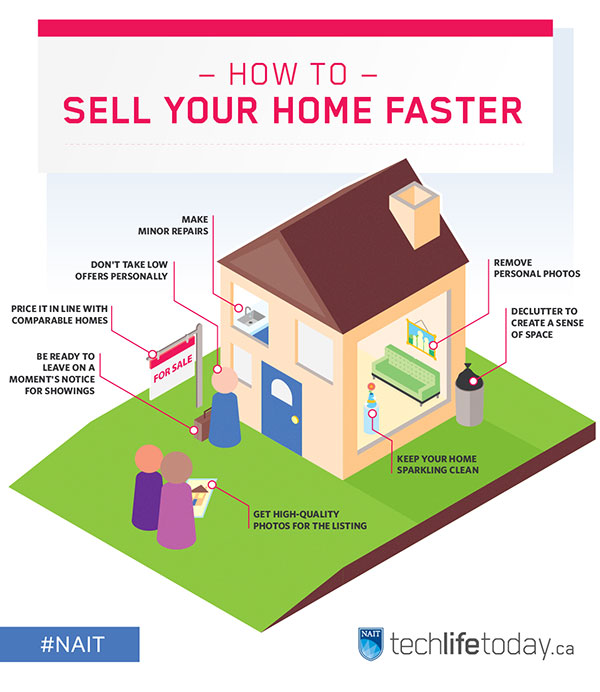 how to sell your home faster infographic